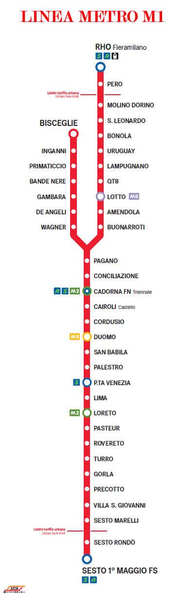 Linea Metropolitana M1 Milano