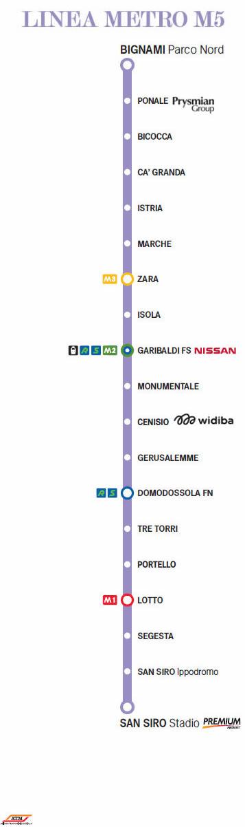 Linea Metropolitana M5 Milano