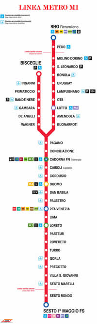 Cartina Metro Rossa Milano.Linea Rossa Metropolitana Milano Linea M1 Metropolitana Milano