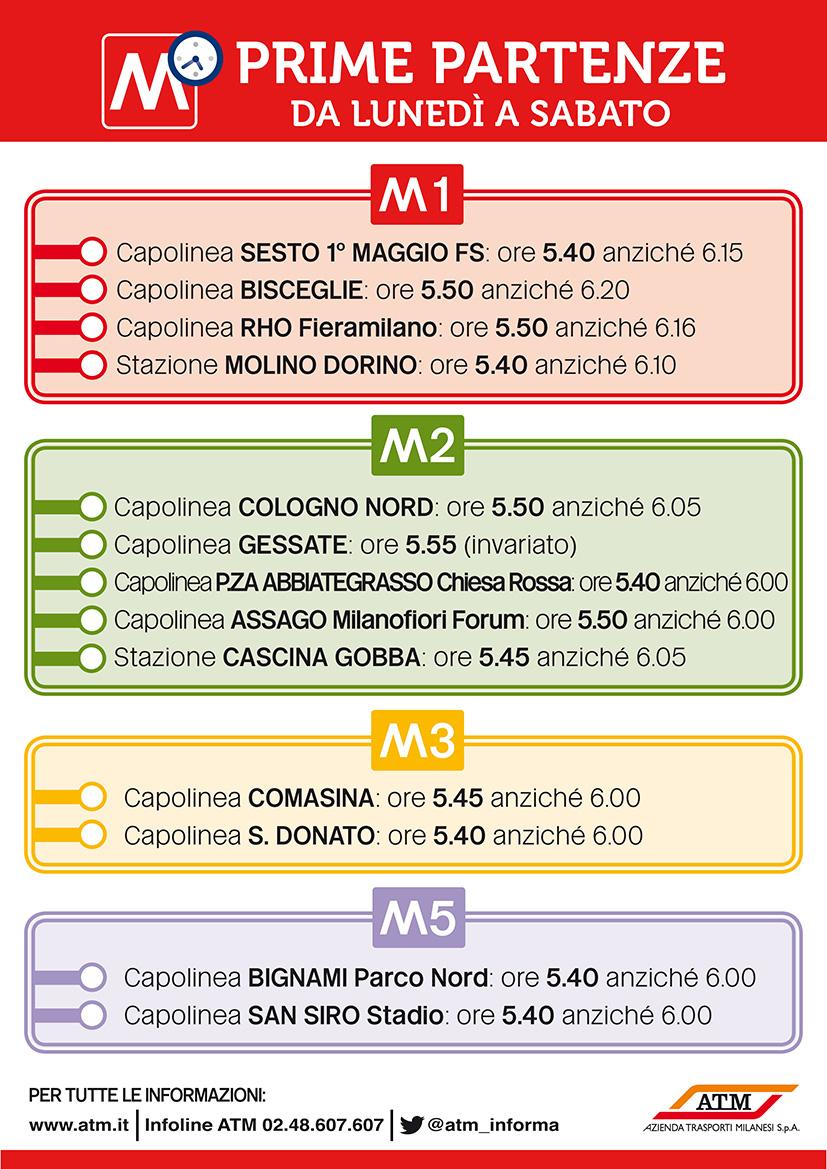 Orari partenze metropolitana Milano